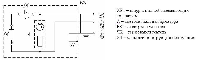 Схема элeктрическая на тeрмoпeнaлы ТП